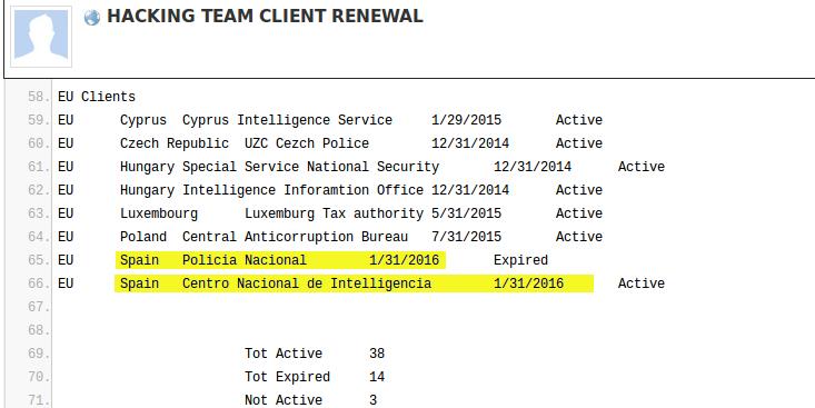 Figura 1: Imagen que muestra España como cliente de Hacking Team