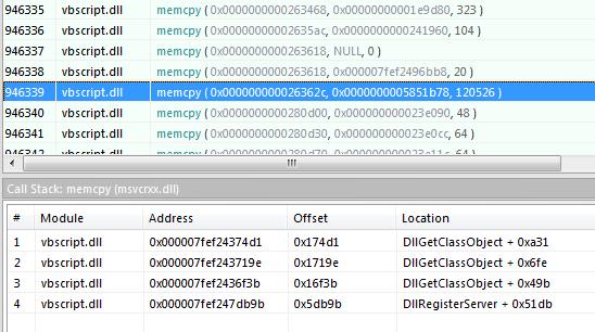 Ilustración 4: API Monitor