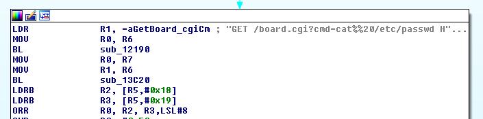 Linux IotReaper Analysis - Security Art Work
